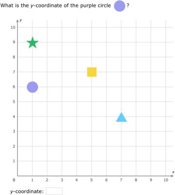 IXL - Coordinate plane review (Grade 8 math practice)