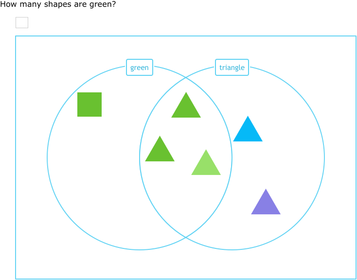 Ixl Sort Shapes Into A Venn Diagram Grade 2 Math