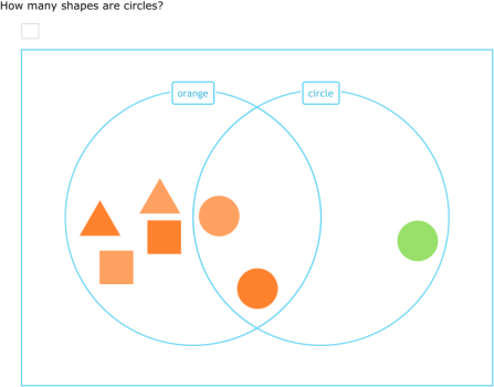 Ixl Sort Shapes Into A Venn Diagram Grade 3 Math Practice