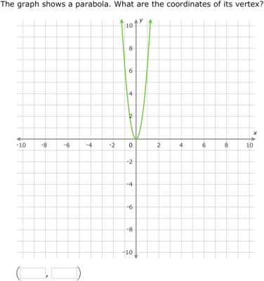 Ixl Write Equations Of Parabolas In Vertex Form From Graphs Grade