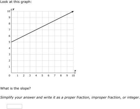 Ixl Slope Intercept Form Write An Equation From A Graph Grade 9