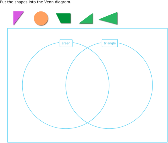 Ixl Sort Shapes Into A Venn Diagram Grade 3 Math