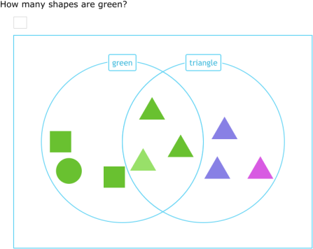 Ixl sort shapes into a venn diagram grade 1 math smartscore out of 100 ccuart Image collections