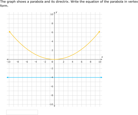 Ixl Write Equations Of Parabolas In Vertex Form Using Properties